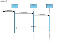 Belldoks sequence diagrams ccuart Image collections